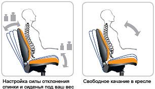 механизм качания кресла Атлант